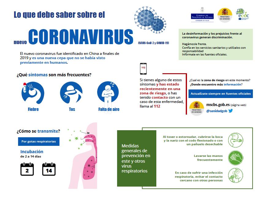 Vivir en tiempos del nuevo coronavirus. Cómo actuar.